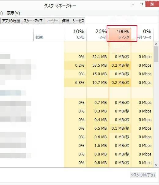Windows 10でディスク使用率が100%に達した
