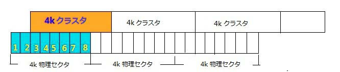 SSD設定と最適化のポイント(Windows 10/8/8.1/7)-1